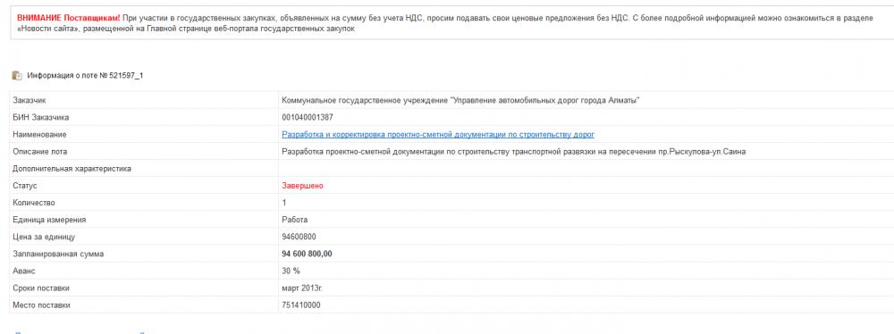 _развязка-на-Рыскулова_ТЭО-e1430369333760-1