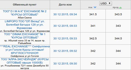 Снимок экрана от 2015-12-30 09:44:43