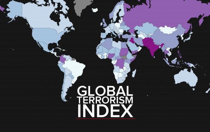 terrorism a global problem