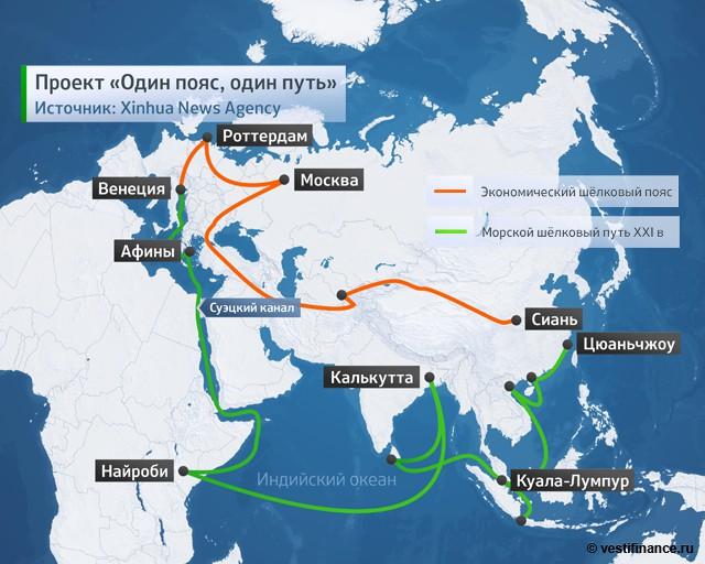 Китайский проект