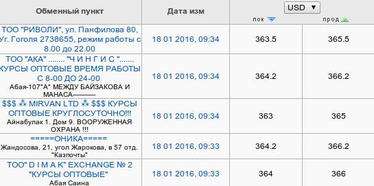 Снимок экрана от 2016-01-18 09:40:38