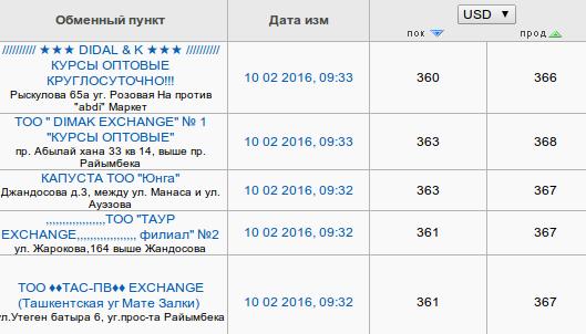 Снимок экрана от 2016-02-10 09:41:23