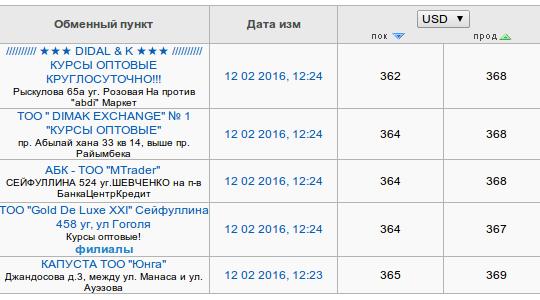 Снимок экрана от 2016-02-12 12:29:33