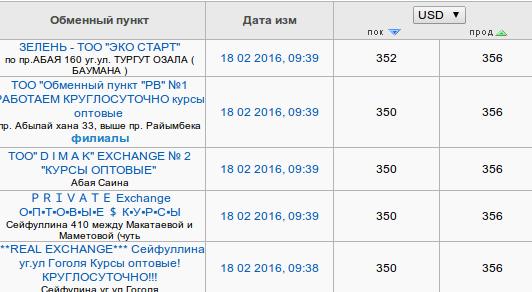 Снимок экрана от 2016-02-18 09:45:51