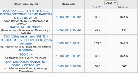 Снимок экрана от 2016-03-10 09:34:46