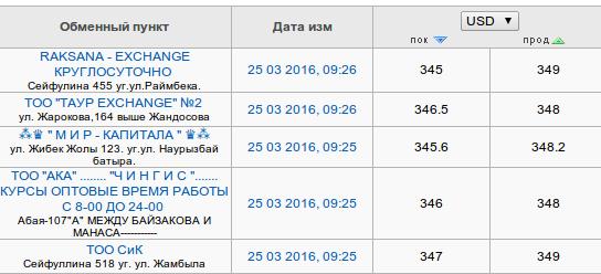 Снимок экрана от 2016-03-25 09:33:40