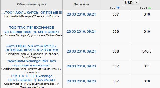 Снимок экрана от 2016-03-28 09:30:59