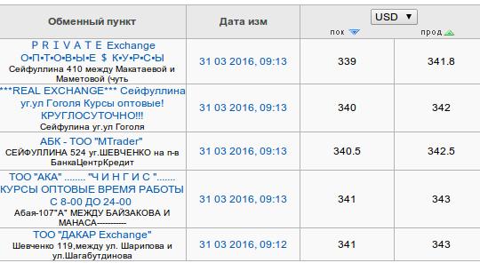 Снимок экрана от 2016-03-31 09:16:33