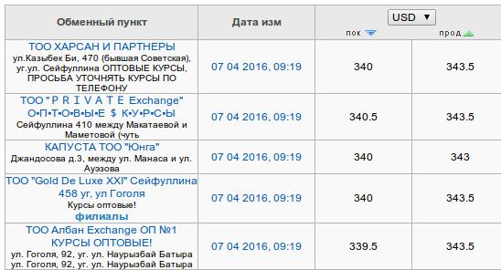 Снимок экрана от 2016-04-07 09:25:18