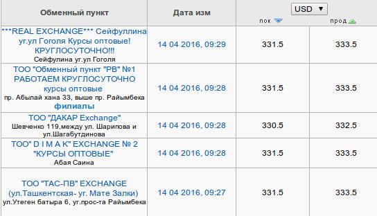 Снимок экрана от 2016-04-14 09:32:23