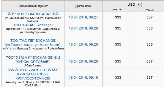 Снимок экрана от 2016-04-18 09:24:37