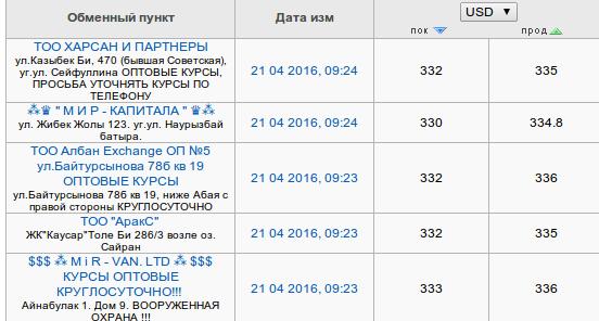 Снимок экрана от 2016-04-21 09:27:31