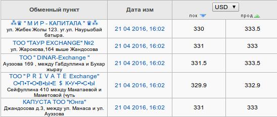 Снимок экрана от 2016-04-21 16:14:06