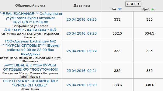 Снимок экрана от 2016-04-25 09:26:15