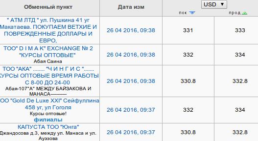 Снимок экрана от 2016-04-26 09:41:57