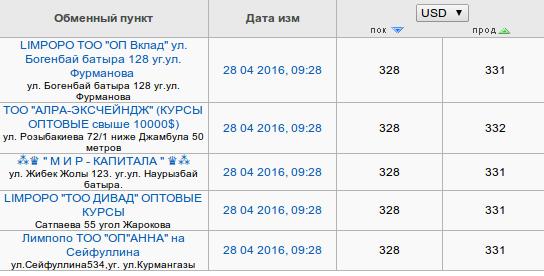 Снимок экрана от 2016-04-28 09:31:00
