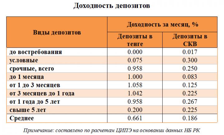 depozity-1-e1459840454390