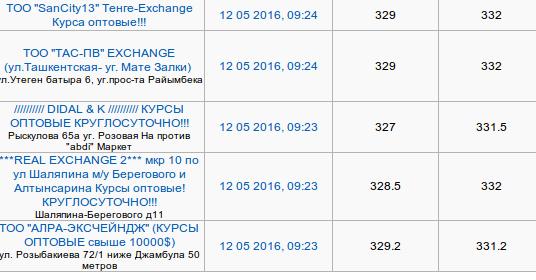Снимок экрана от 2016-05-12 09:29:45