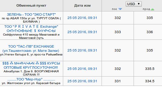 Снимок экрана от 2016-05-25 09:33:13