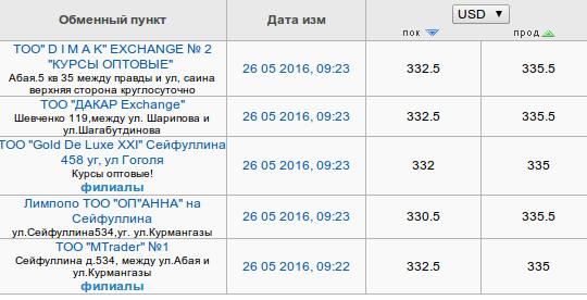 Снимок экрана от 2016-05-26 09:24:26