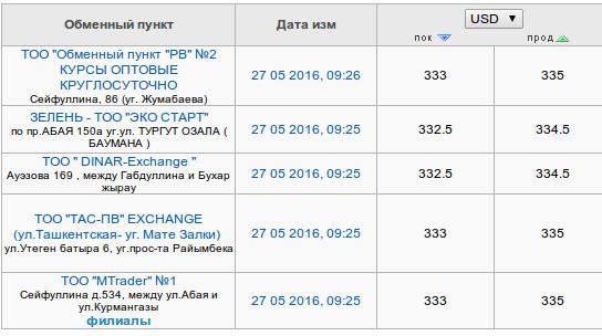 Снимок экрана от 2016-05-27 09:29:27