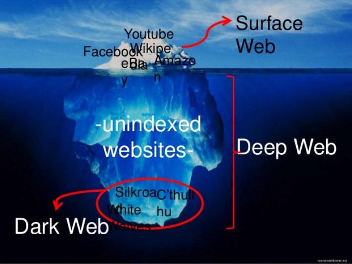 the-dark-web-3-638