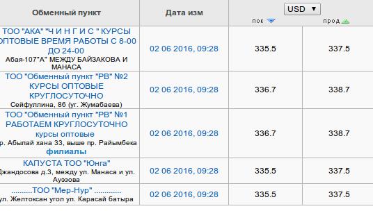 Снимок экрана от 2016-06-02 09:29:18