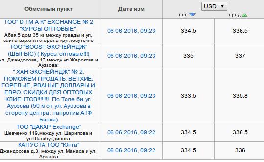 Снимок экрана от 2016-06-06 09:25:47
