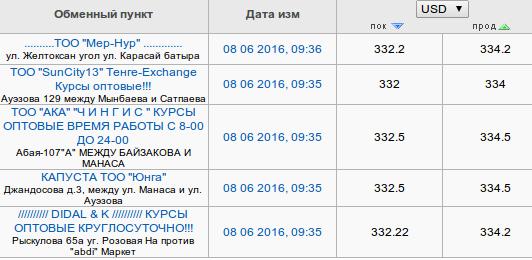 Снимок экрана от 2016-06-08 09:38:04