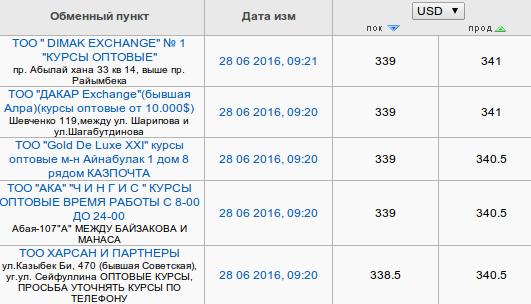 Снимок экрана от 2016-06-28 09:21:54