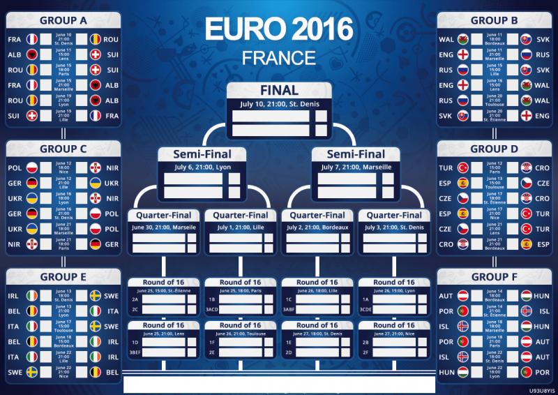 Чемпионат европы расписание футбол