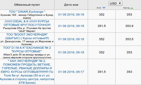Снимок экрана от 2016-08-01 09:19:06