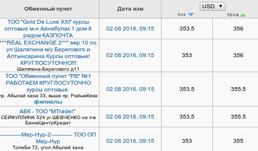 Снимок экрана от 2016-08-02 09:16:25