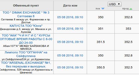 Снимок экрана от 2016-08-05 09:10:54