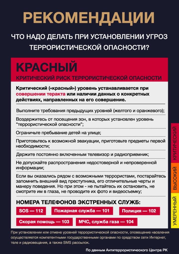 Автор Arman Dyussembayev