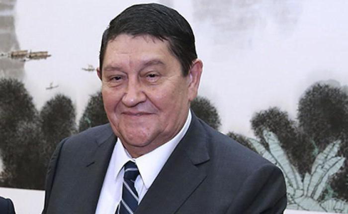 Рустам Иноятов