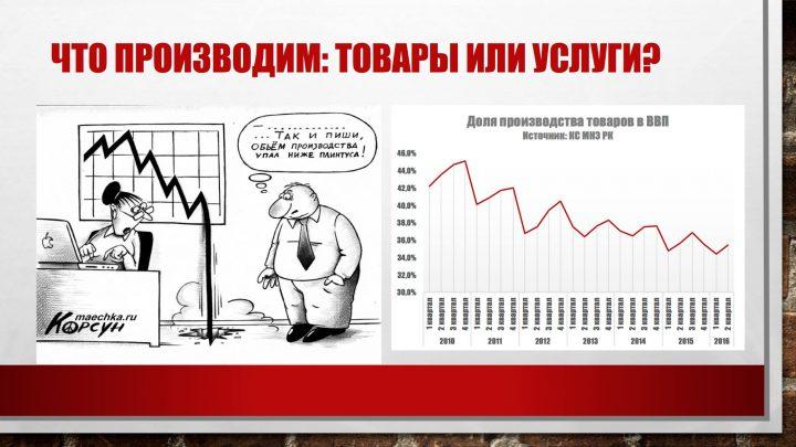 Экономика в картинках