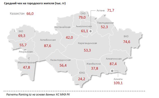 v-oktyabre-kazahstantsy-ostavili-v-magazinah-667-1-milliarda-tenge-10-2-milliarda-tenge-za-mesyats-kazhdyj-gorozhanin-potratil-na-pokupki-v-srednem-66-tysyach-tenge-1