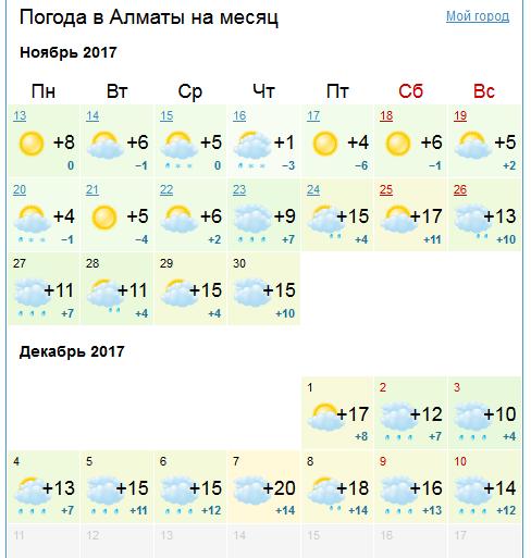 Скриншот с сайта gismeteo.kz