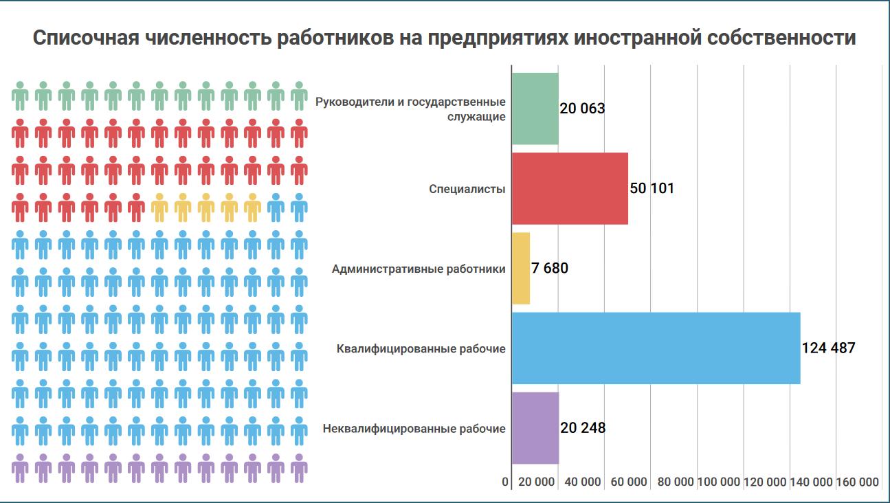 картинки по численности при знании процедуры