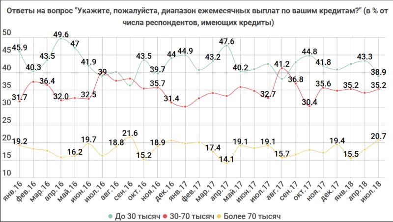 кредит с 18 лет казахстан взять кредит с переводом на карту без визита в банк