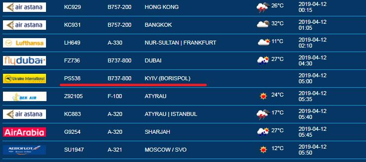 Казахстанские аэропорты изменили написание столицы Украины