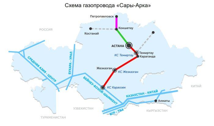 сарыарка газопровод