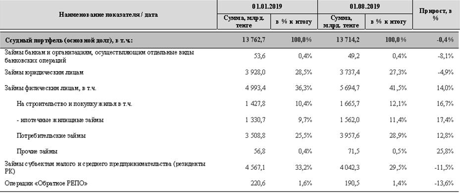 7d49abdbb0c460b86c7409d78595dfdd - Lending to businesses continued to fall