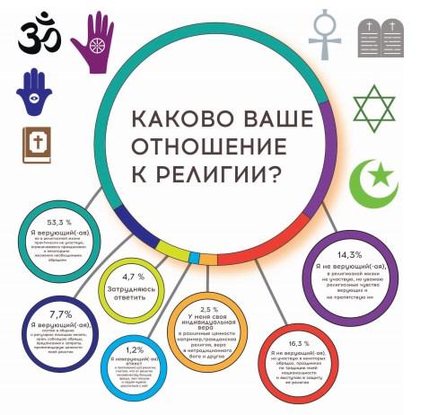7d048651617192cefd420f5495232d19 - What Islam prefer Kazakhstan?