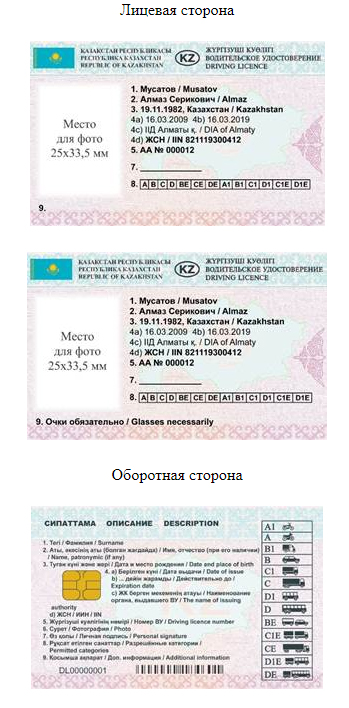 102ab8b7696e97b32e77c8e395d59db3 - Driver's license and registration will be changed in Kazakhstan
