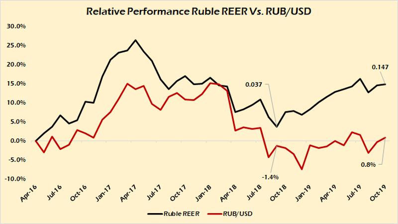 "67f87a81ce3945a49416c8058b49e99e - Russia — a refuge for investors? Maneuvers financiers around the ""bulletproof"" country"