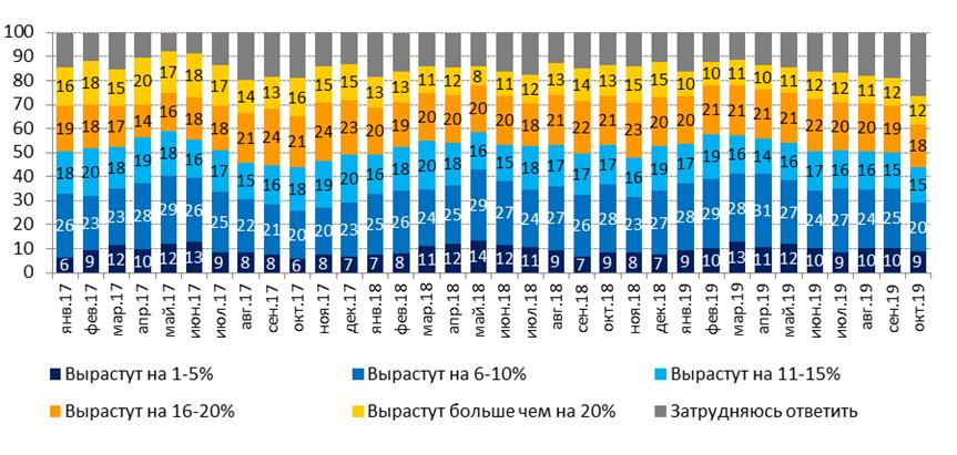 2c076bb1afcbbef8f7b981e5174812d6 - What I believe the people of Kazakhstan: tenge, USD, EUR?