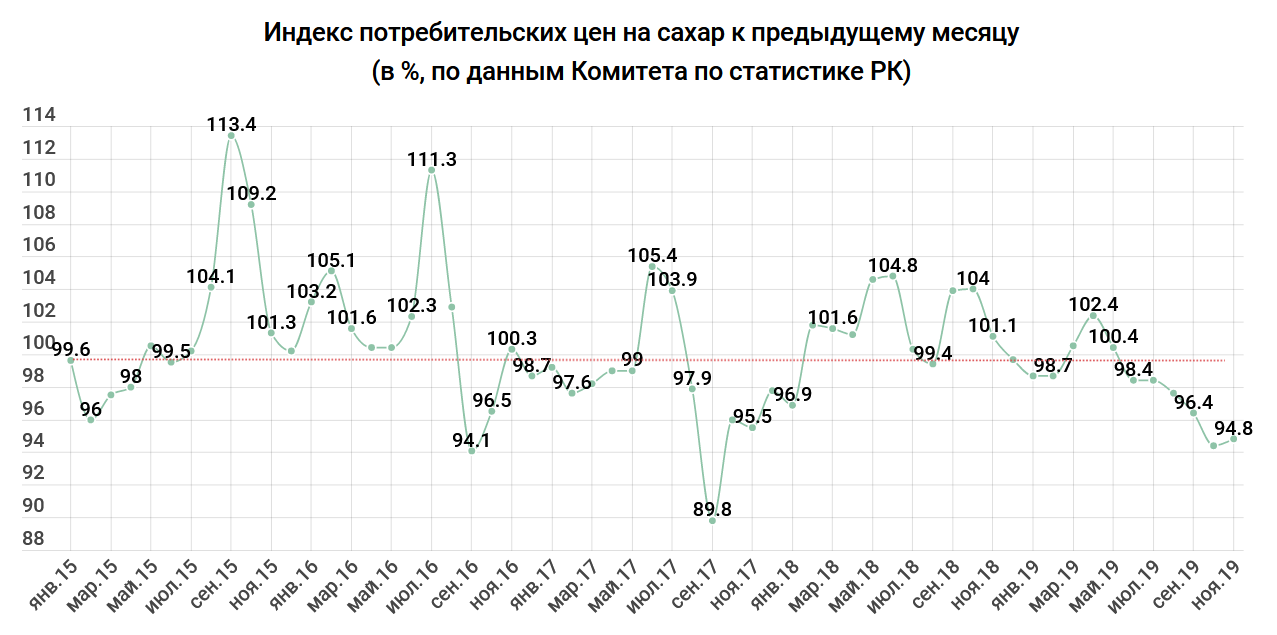 69d03fd94a7015971f279f3bf83fc6af - Seasonal rise in prices and municipal tariffs: it has risen in price in November