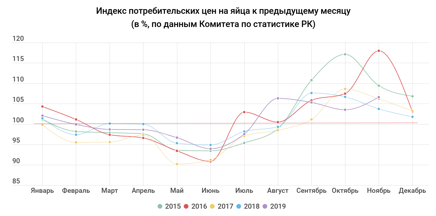 8f40f16bf57013e87505bab94833a939 - Seasonal rise in prices and municipal tariffs: it has risen in price in November